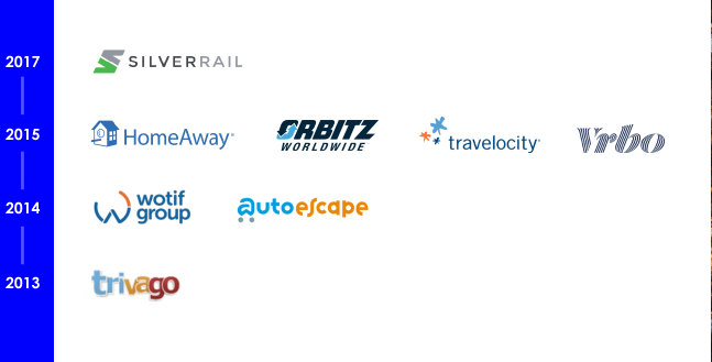 SilverRail logo, HomeAway logo, Orbitz Worldwide logo, Travelocity logo, Vrbo logo, Wotif Group logo, Auto Escape logo, trivago logo